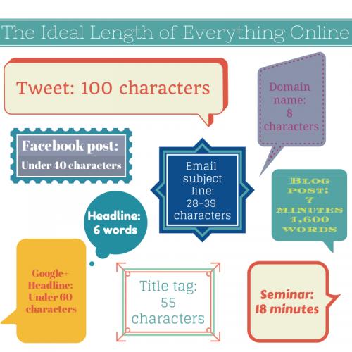 De ideale lengte van alles online
